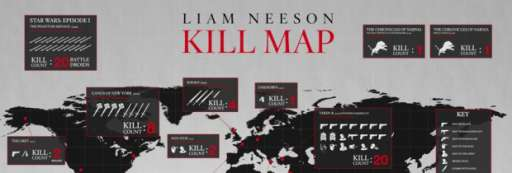 "Liam Neeson ""Kill Map"" Charts Actor's Kills Across His Movies"