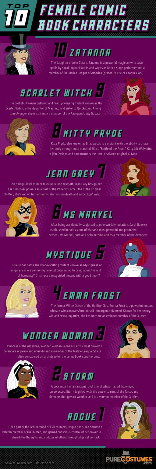 SEDUCTIVE SUPER HEROINES