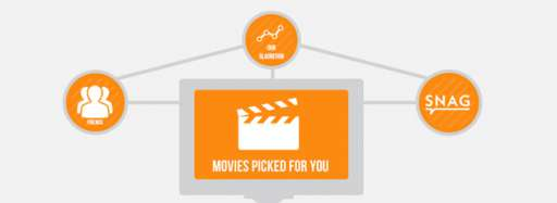 SnagFilms Launches Free Social Video Service to Public