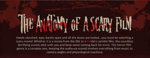 Infographic: The Anatomy of a Scary Film